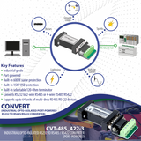 Opto-Isolated RS232 to RS485 / RS422 Converter (Industrial / Port-Powered)