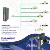 USB Hub (4-Port / Industrial)