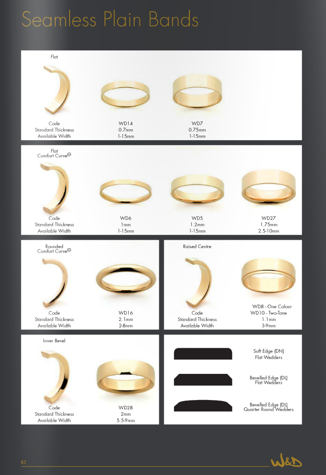 Mens Wedding Rings in solid Gold