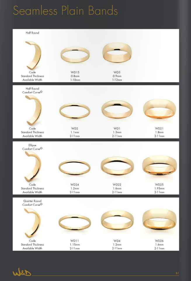 Mens Plain Gold Wedding Band Rings