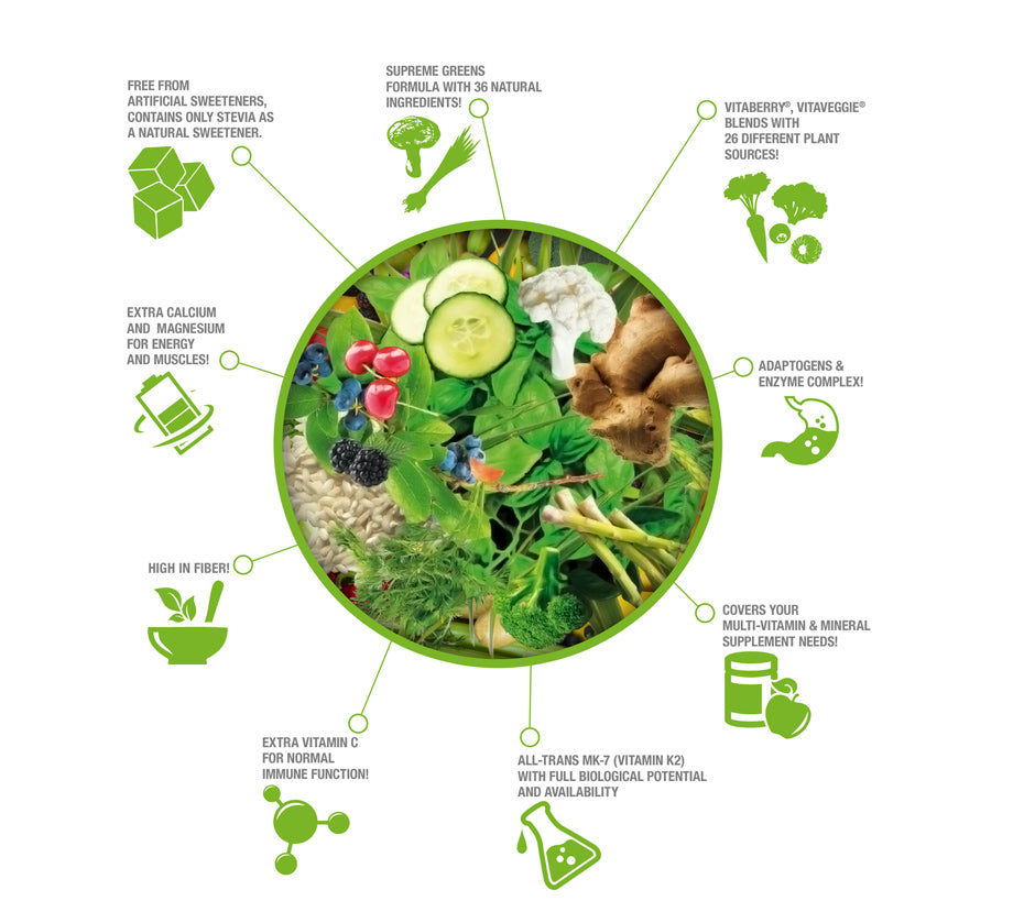Greens and Fruit Superfood infographics