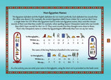How to Read Ancient Egyptian Hieroglyphs