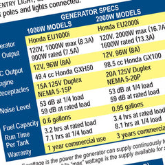 Specs have changed on Lentry® Light Systems