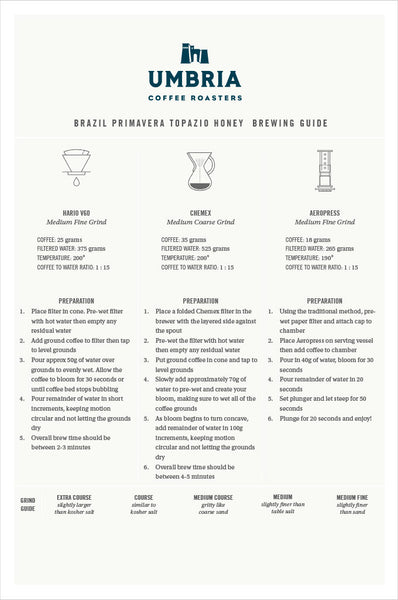 Brazil Primavera Topazio Honey brew guide - learn to brew coffee