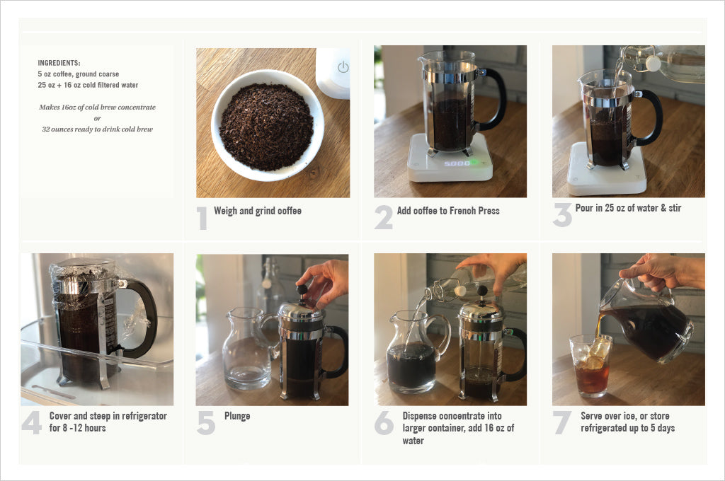 image of french press brewing instructions