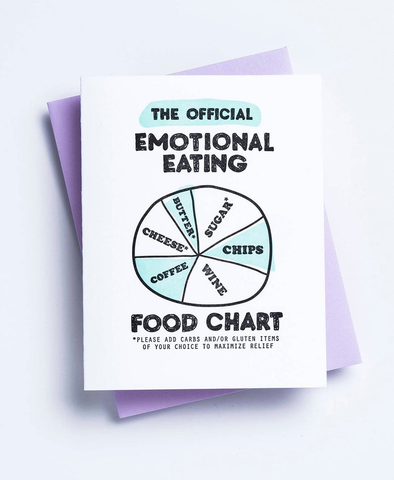 Emotional Eating Chart Card
