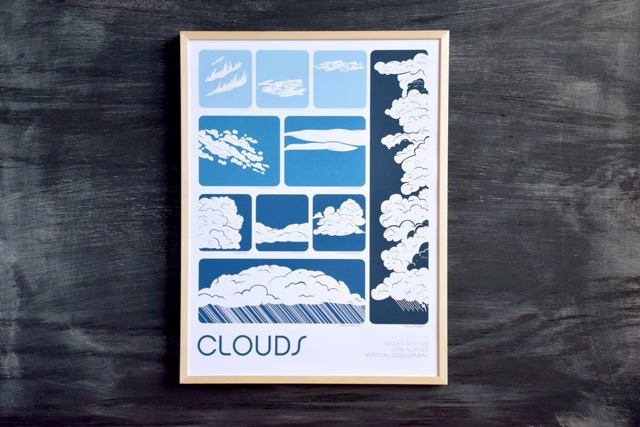 Clouds Print, Framed 18x24