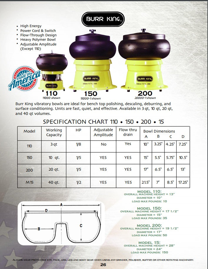 Bench Top Bowl Model 110, 150 and 200 - 2013-Burr-King-Catalog-63_-Catalog-website-Page-26