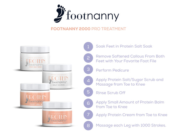 Footnanny 2000 Pro Treatment