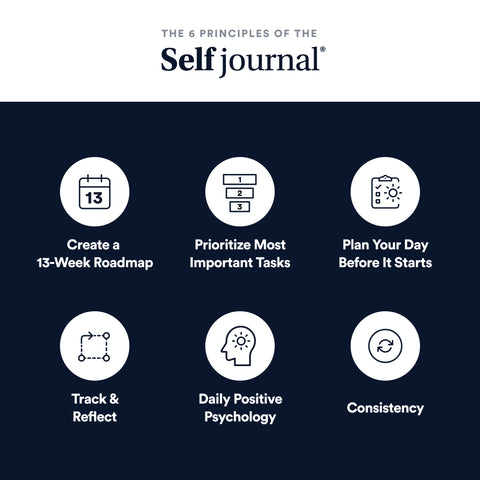 4-Pack Self Journals