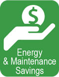 Energy & maintenance Savings