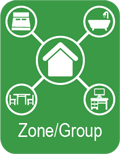 Zone / Group Feature
