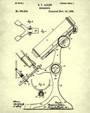 Microscope Patent Print Science Wall Art Poster