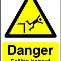 Danger falling hazard Close trap door sign