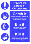 Prevent the spread of Coronavirus sign