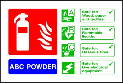 ABC Powder Fire Extinguisher Notice sign