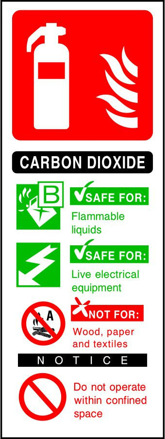 Carbon Dioxide Fire Extinguisher sign