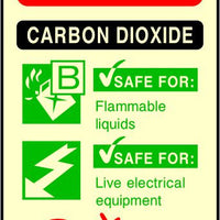 Photoluminescent Carbon Dioxide Fire Extinguisher sign