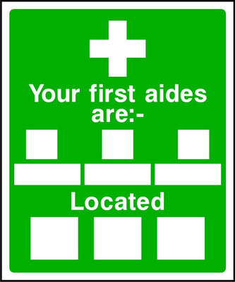Your first aides list with location sign