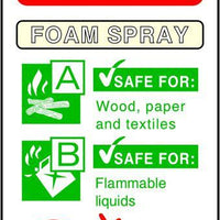 Foam Spray Fire Extinguisher sign