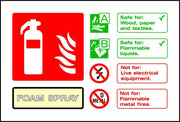 Foam Spray Fire Extinguisher Notice sign