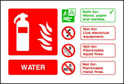 Water Fire Extinguisher Notice sign