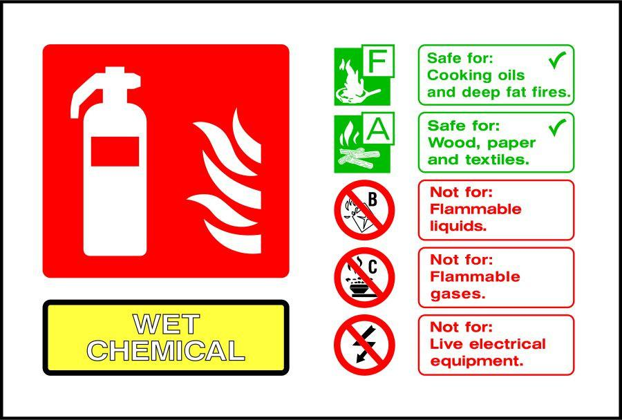 Wet Chemical Fire Extinguisher Notice sign