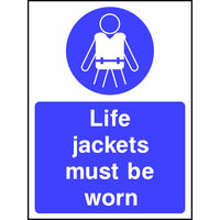 Life jackets must be worn safety sign