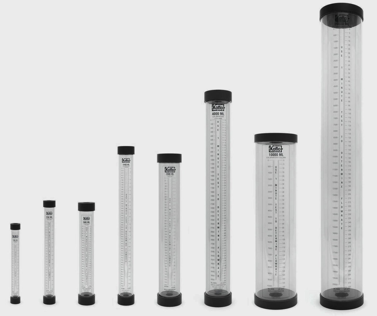 Koflo Metering Pump Calibration Columns | 100 ml to 2000 ml Sizes Chemical Metering Pumps - Cleanflow