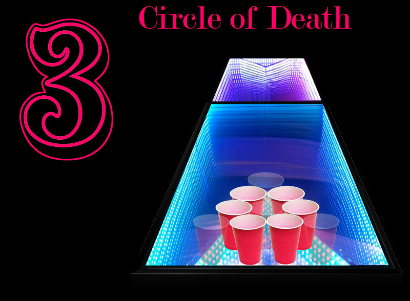 Number 3 Circle of death