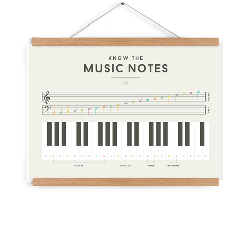 Squared Music Notes Chart