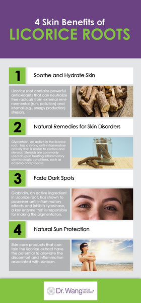 skin benefits of licorice root