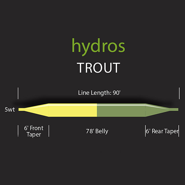 ORVIS Hydros DT Trout