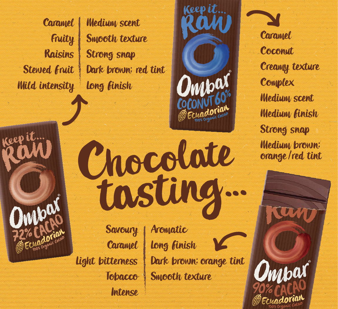 Guide to tasting chocolate