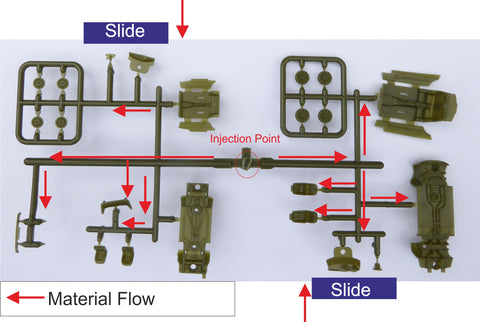 Flow of material in plastic mould.