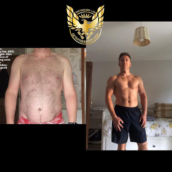 Bronze package : Personal Training Colchester