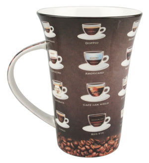 Coffee Types i-Mug - McIntosh Shop - 2