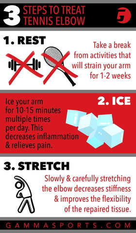 tennis-elbow-infographic-gamma