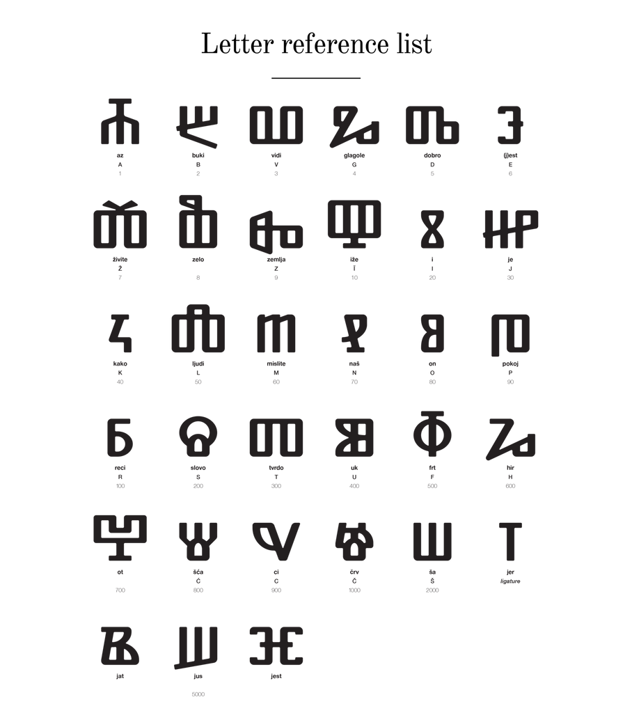 Glagolitic Alphabet V2, with two golden letters