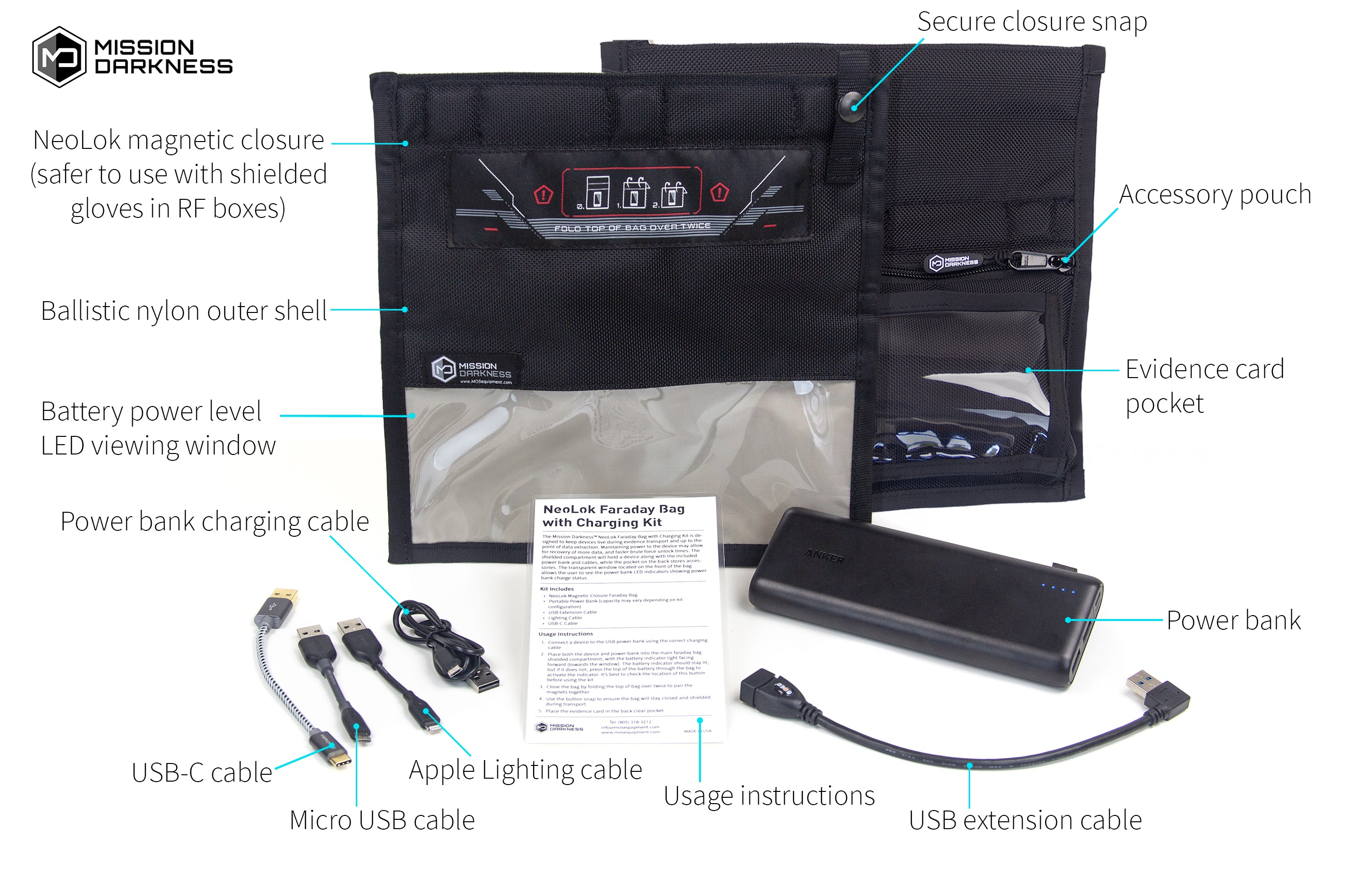 Mission_Darkness_NeoLok_Faraday_Bag-with_Charging_Kit
