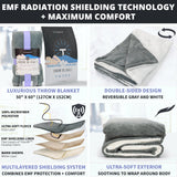 Mission Darkness™ TitanRF Radiation Shielding Throw Blanket
