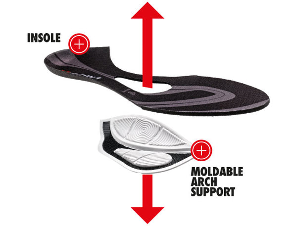 VITTORIA SHOES PERFOMANCE MOLDABLE INSOLES