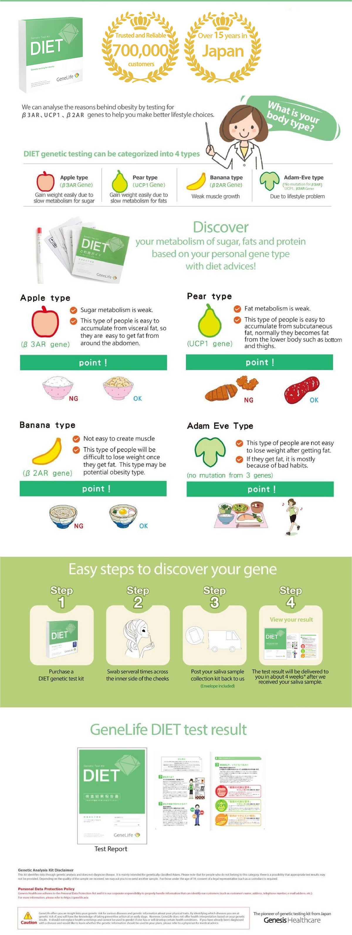genelife diet dna test singapore