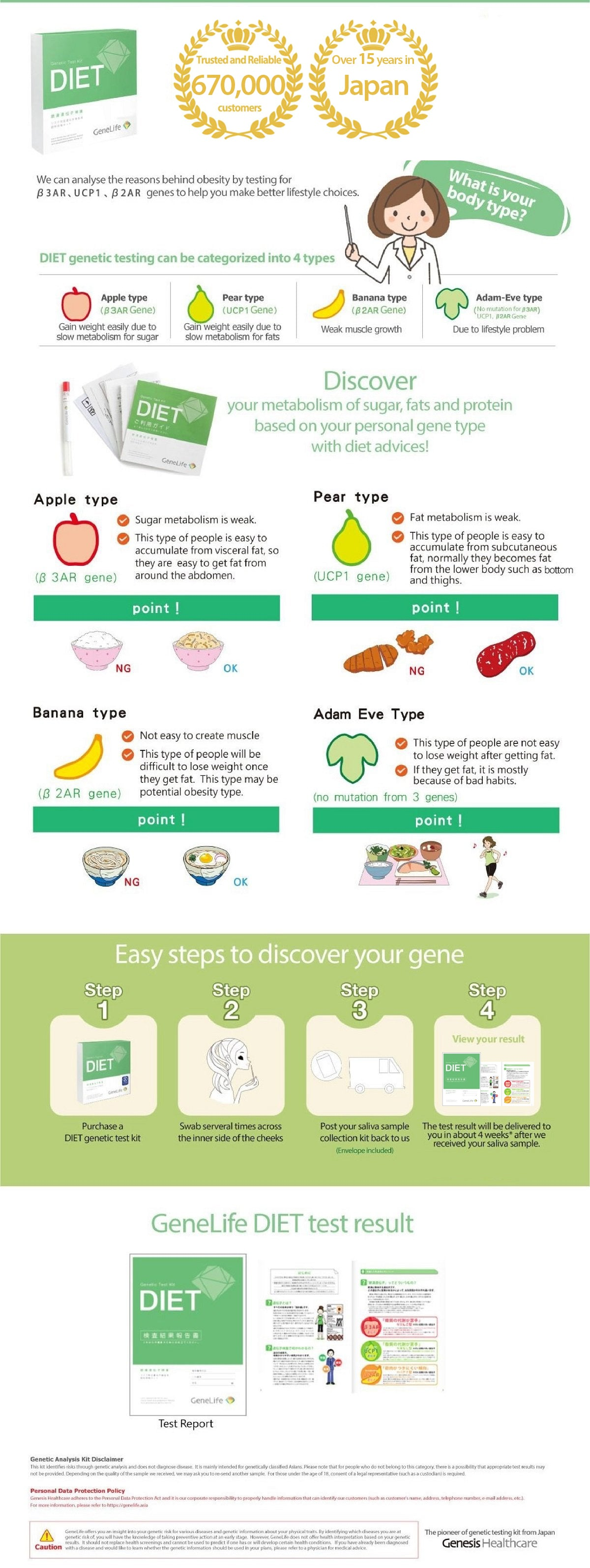Diet DNA test singapore