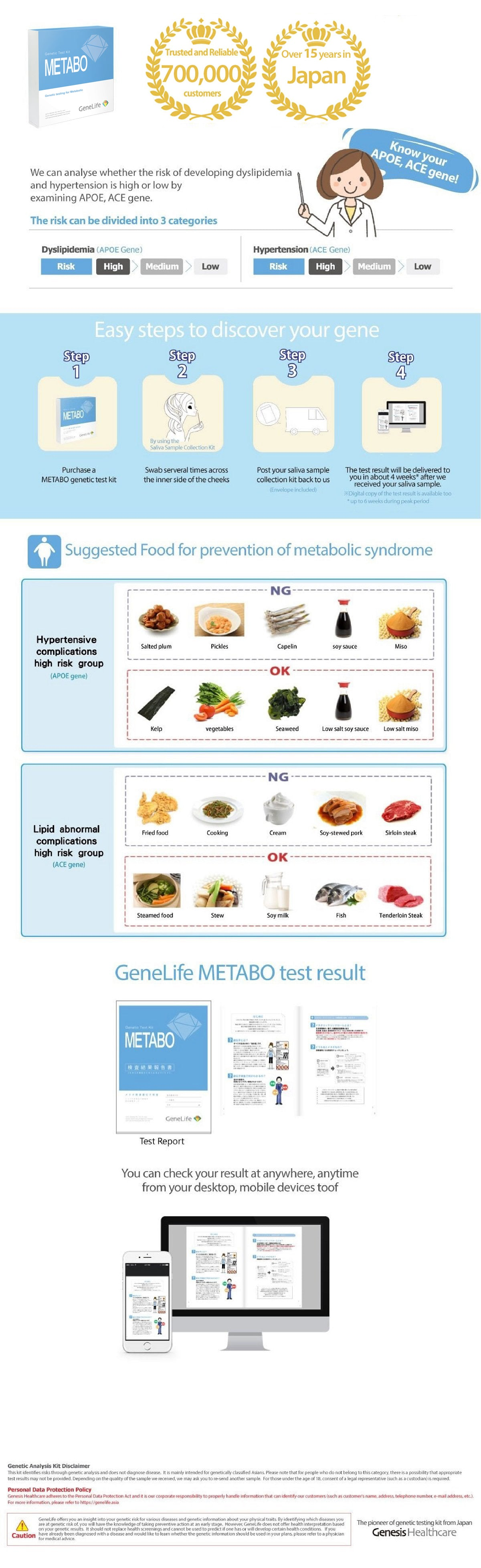 genelife metabo dna test