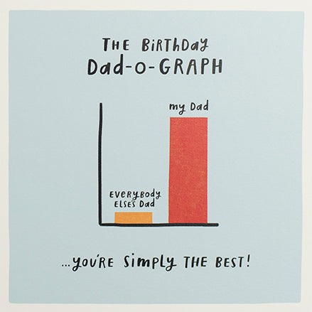 The Birthday Dad-O-Graph