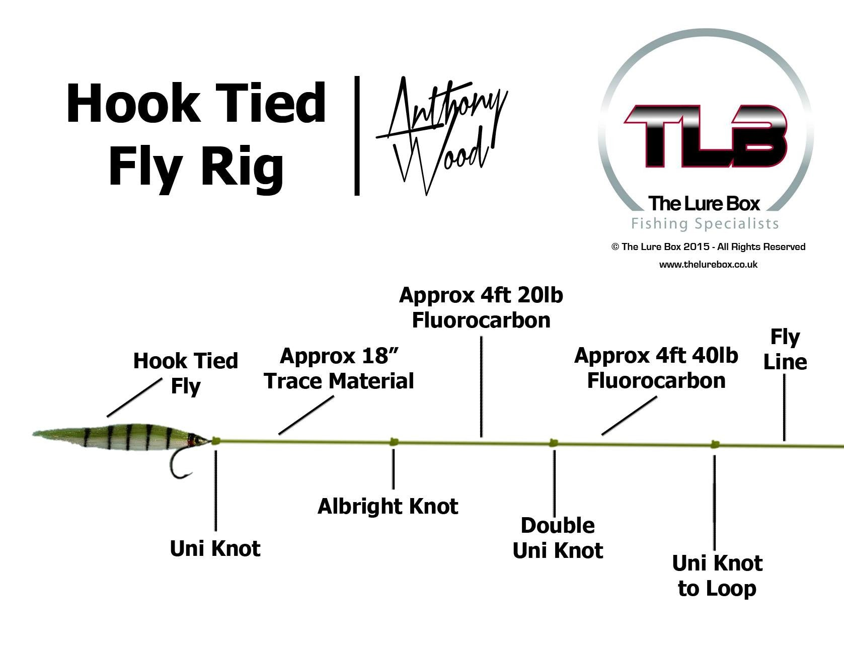 Hook Tied Fly Rig Diagram - The Lure Box