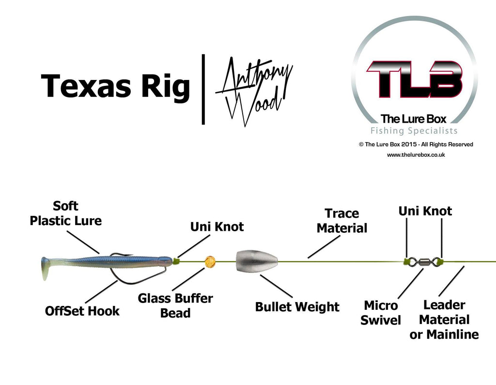 Texas Rig Diagram