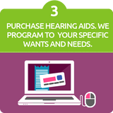 Hearing Aid Purchase Process Step Three