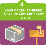 Hearing Aid Purchase Process Step Four